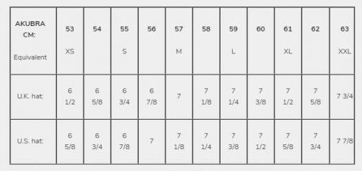 Akubra Hat Size Guide e1603706816174